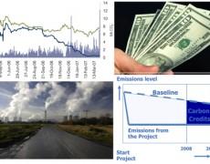 Carbon Market bulletins