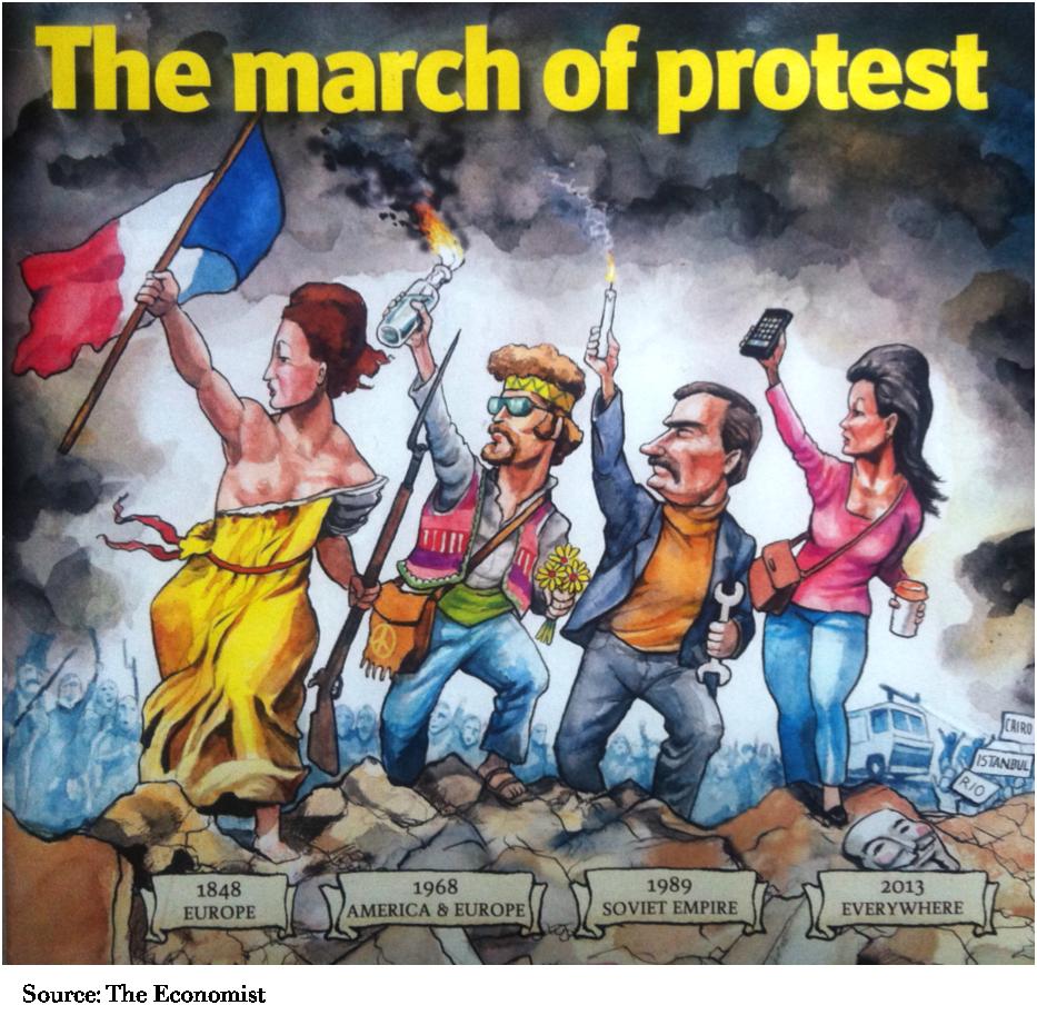 MarchofProtest-Economist2